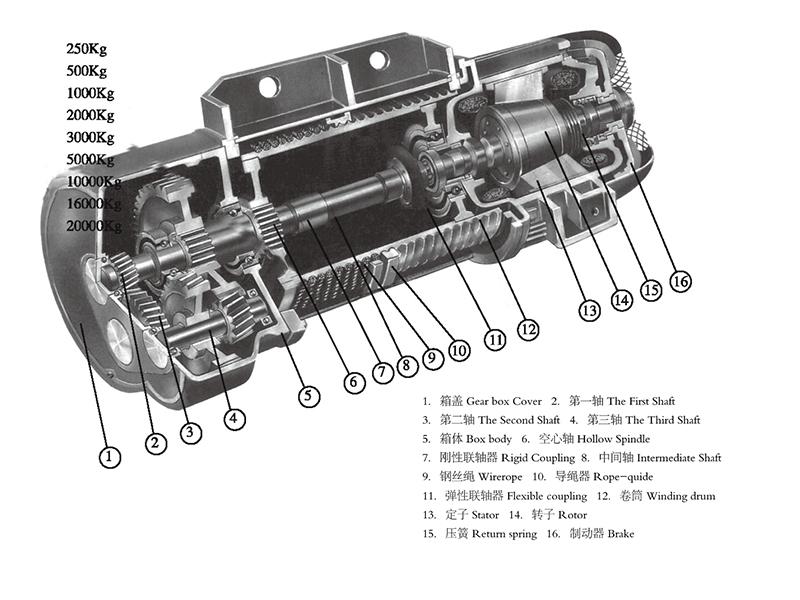 CD1.MD1型电dong葫芦(tu1)